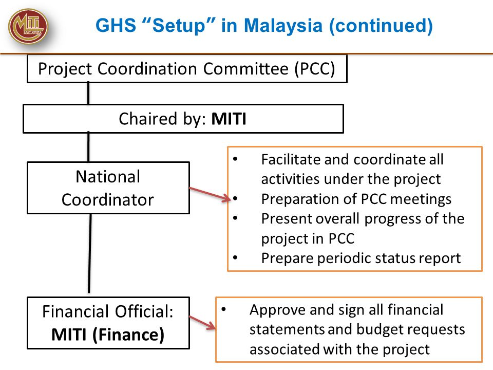 GHS Setup in Malaysia (continued)
