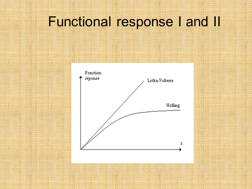 Functional response I and II