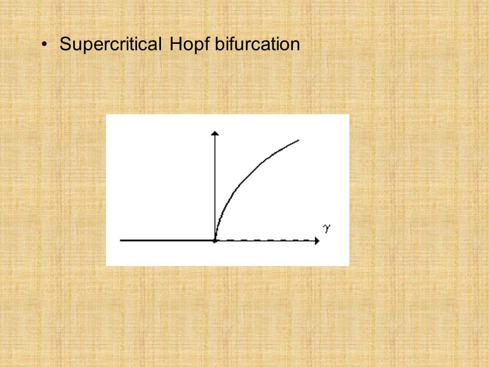 Supercritical Hopf bifurcation