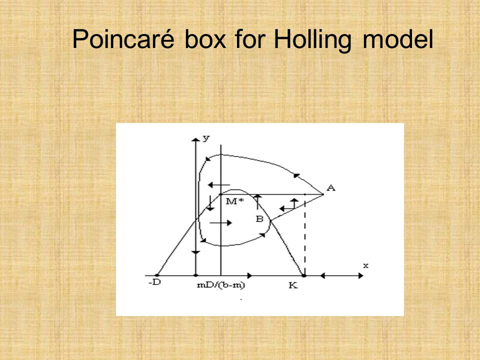 Poincaré box for Holling model