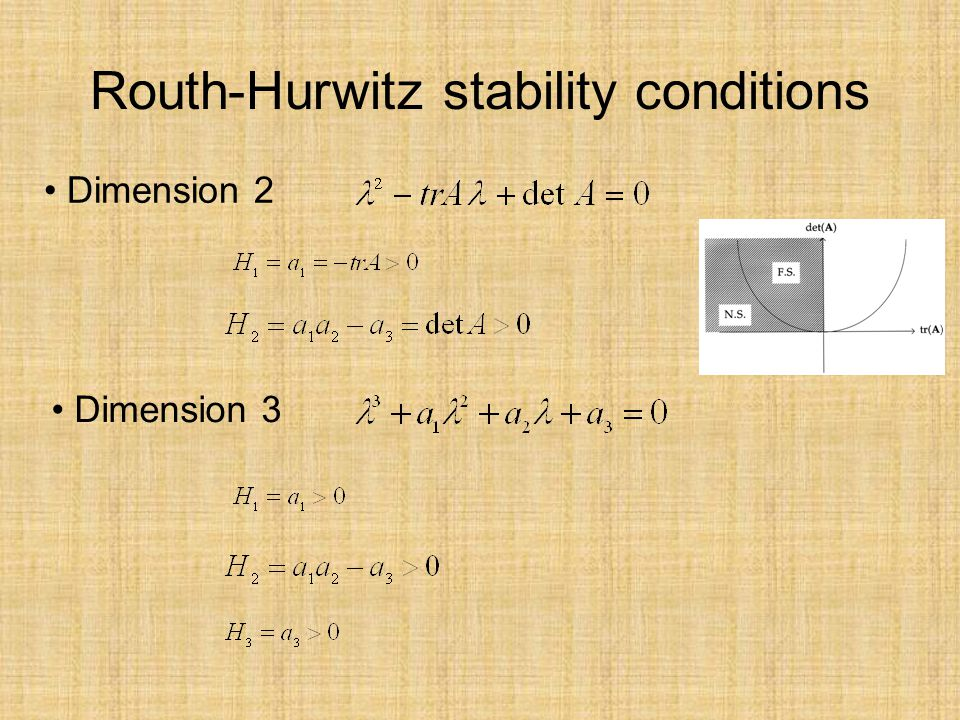 Routh-Hurwitz stability conditions