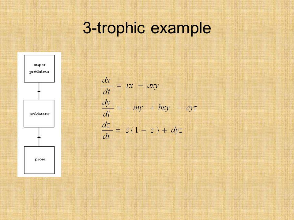 3-trophic example