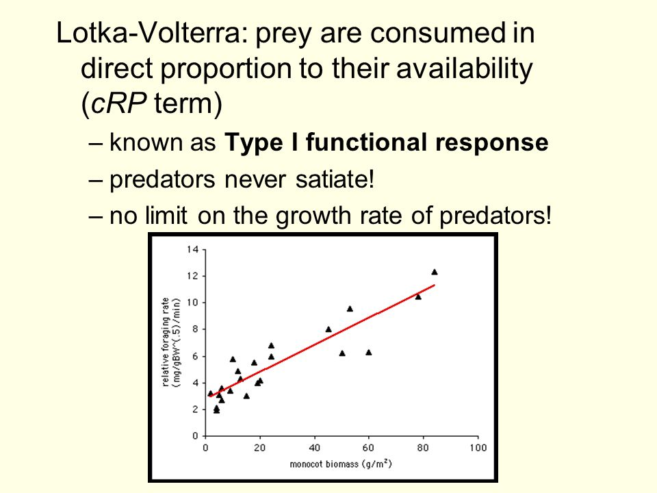 Lotka-Volterra: prey are consumed in direct proportion to their availability (cRP term)