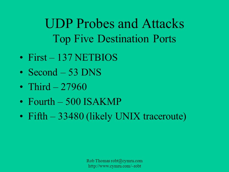 UDP Probes and Attacks Top Five Destination Ports