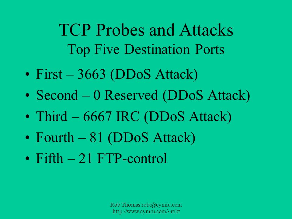 TCP Probes and Attacks Top Five Destination Ports