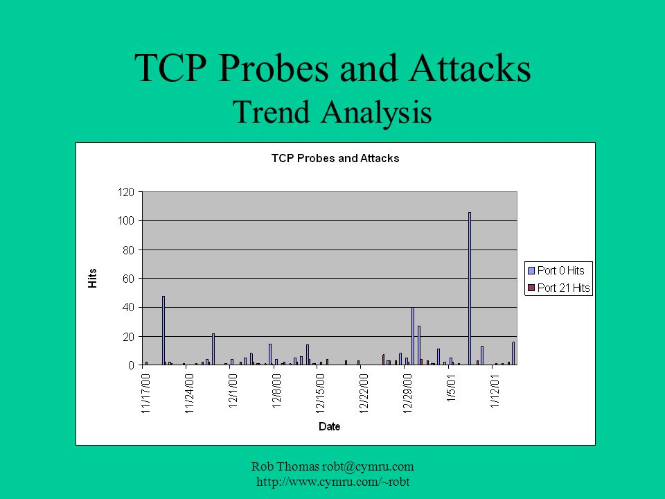 TCP Probes and Attacks Trend Analysis