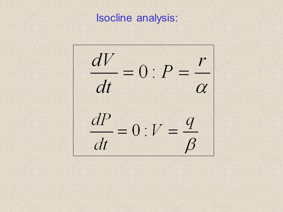 Isocline analysis: DEFINE ISOCLINE pt where prey pop at equilibrium (b - d = 0)