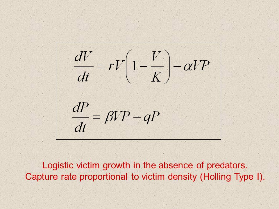 Logistic victim growth in the absence of predators.