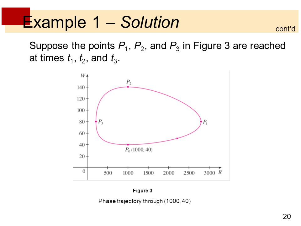 Example 1 – Solution cont'd. Suppose the points P1, P2, and P3 in Figure 3 are reached at times t1, t2, and t3.