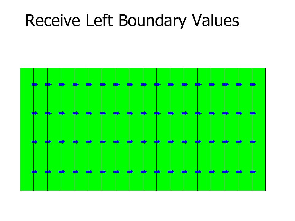 Receive Left Boundary Values