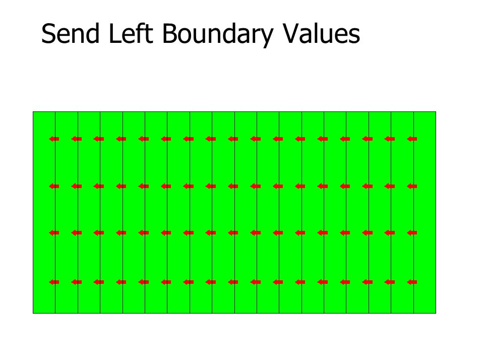 Send Left Boundary Values