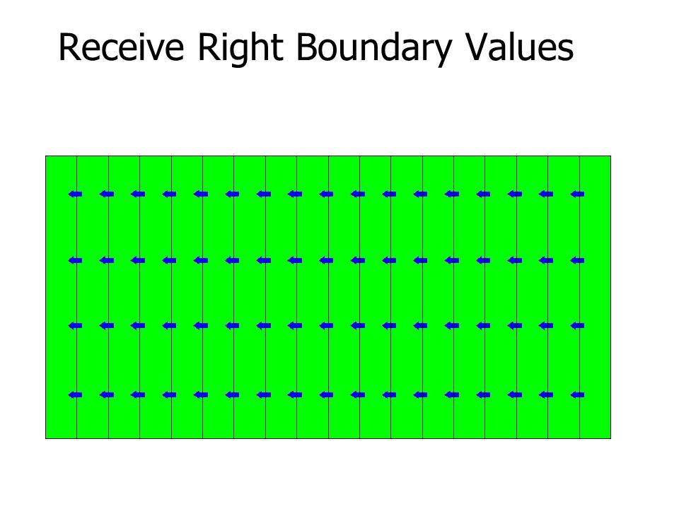 Receive Right Boundary Values