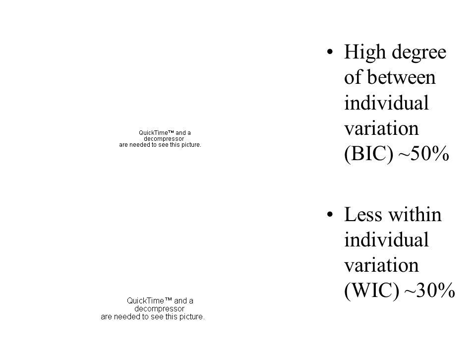 High degree of between individual variation (BIC) ~50%