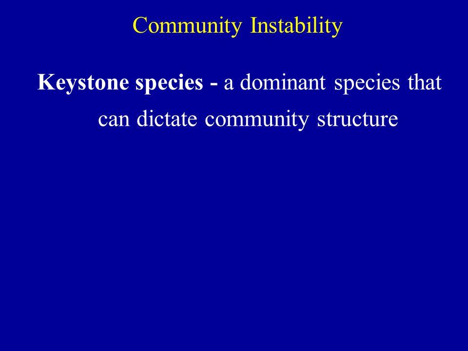 Community Instability