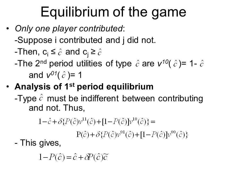 Equilibrium of the game