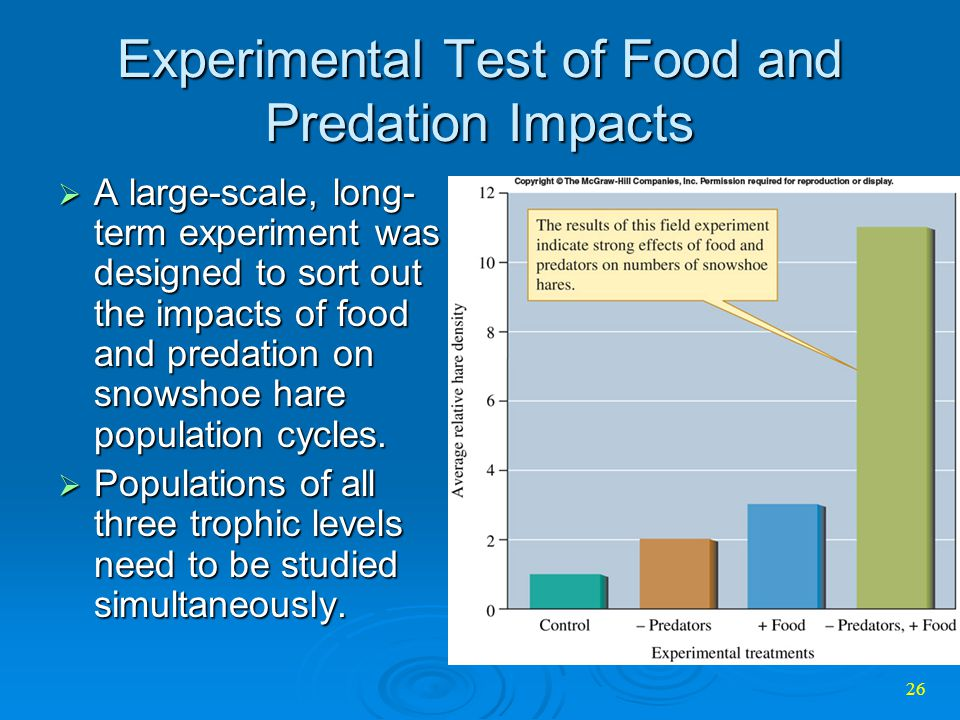 Experimental Test of Food and Predation Impacts