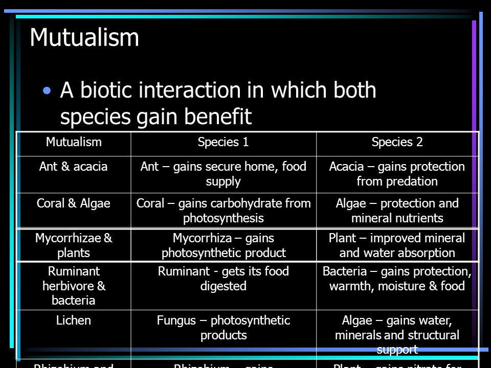 Mutualism A biotic interaction in which both species gain benefit