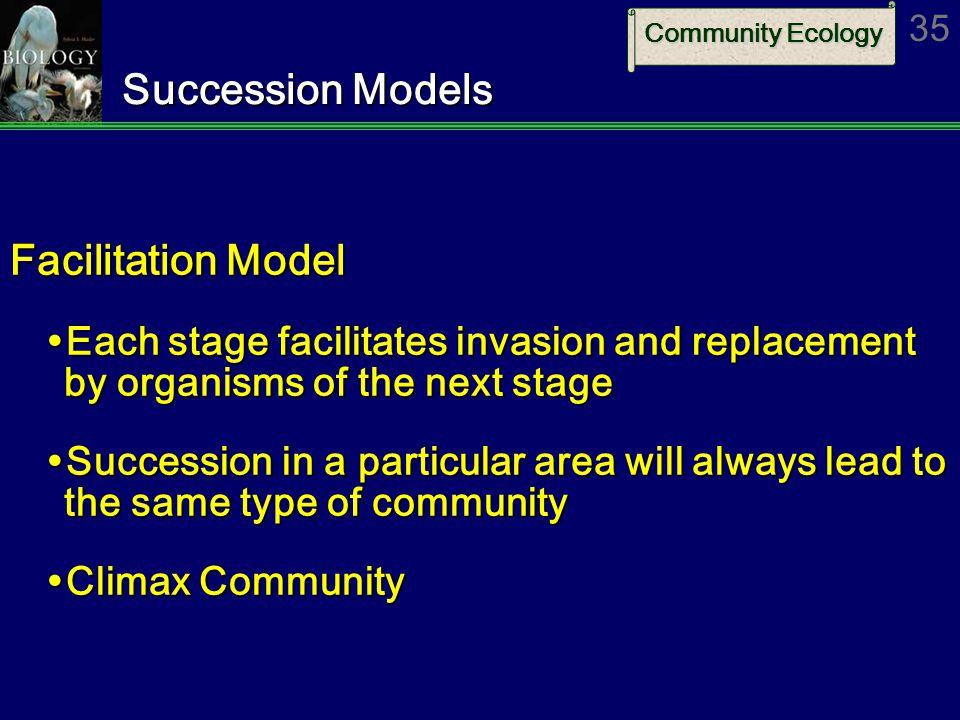 Succession Models Facilitation Model