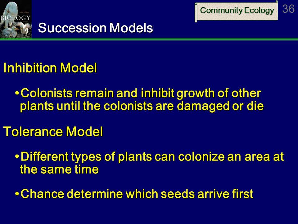 Succession Models Inhibition Model Tolerance Model