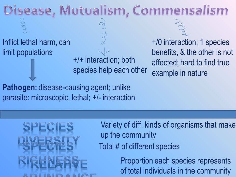 Disease, Mutualism, Commensalism