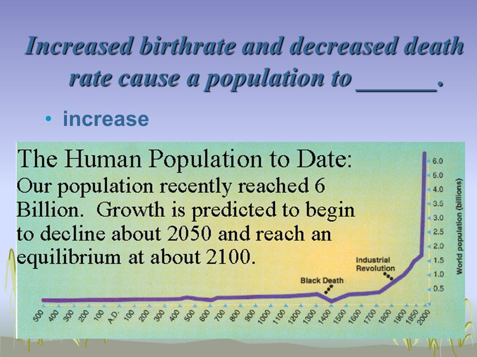Increased birthrate and decreased death rate cause a population to ______.