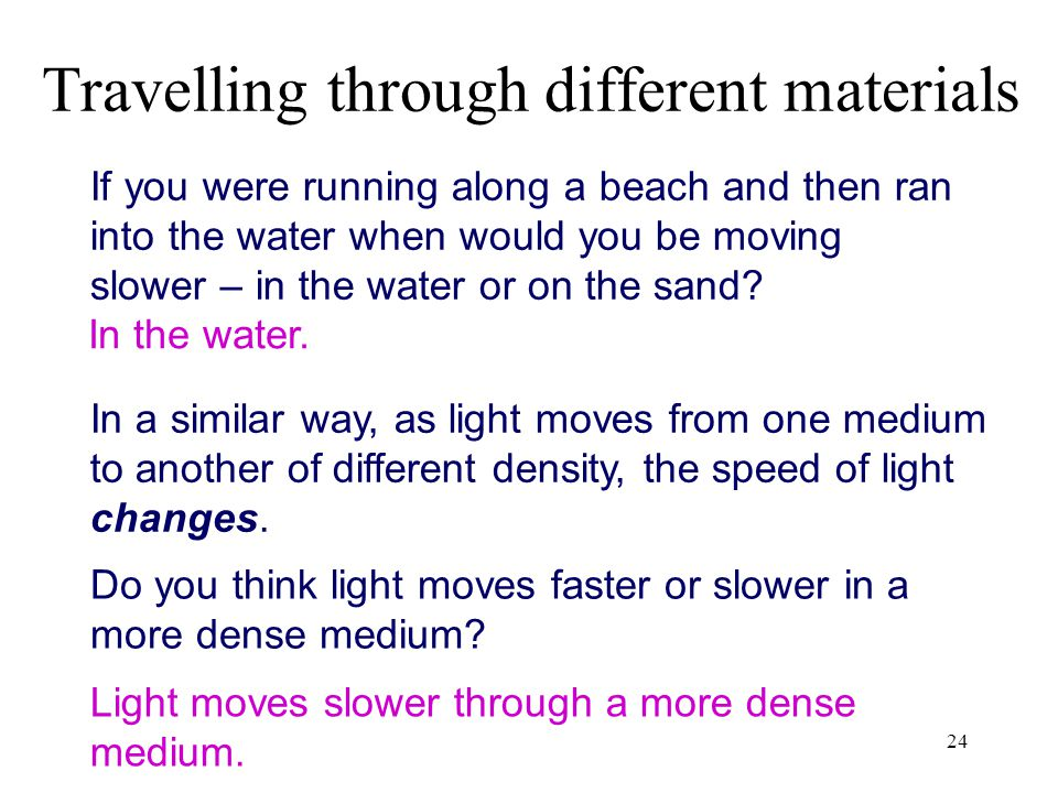 Travelling through different materials