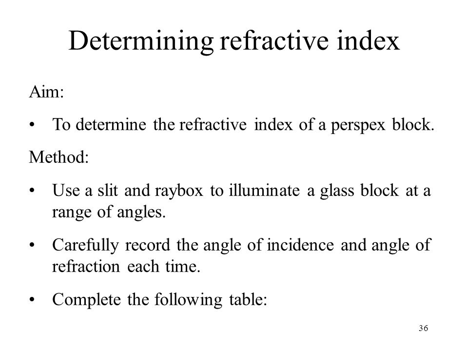 refractive index of perspex An experimental demonstration of snell's law of refraction light is shone through a glass block at various angles a calibrated paper template allows the an.
