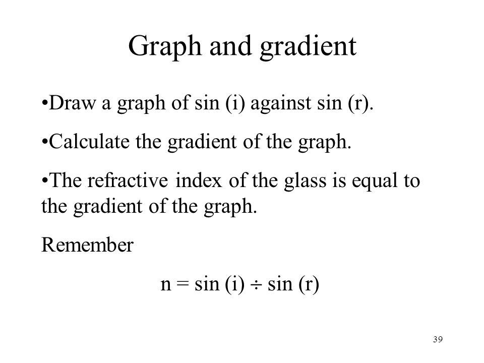 Graph and gradient Draw a graph of sin (i) against sin (r).