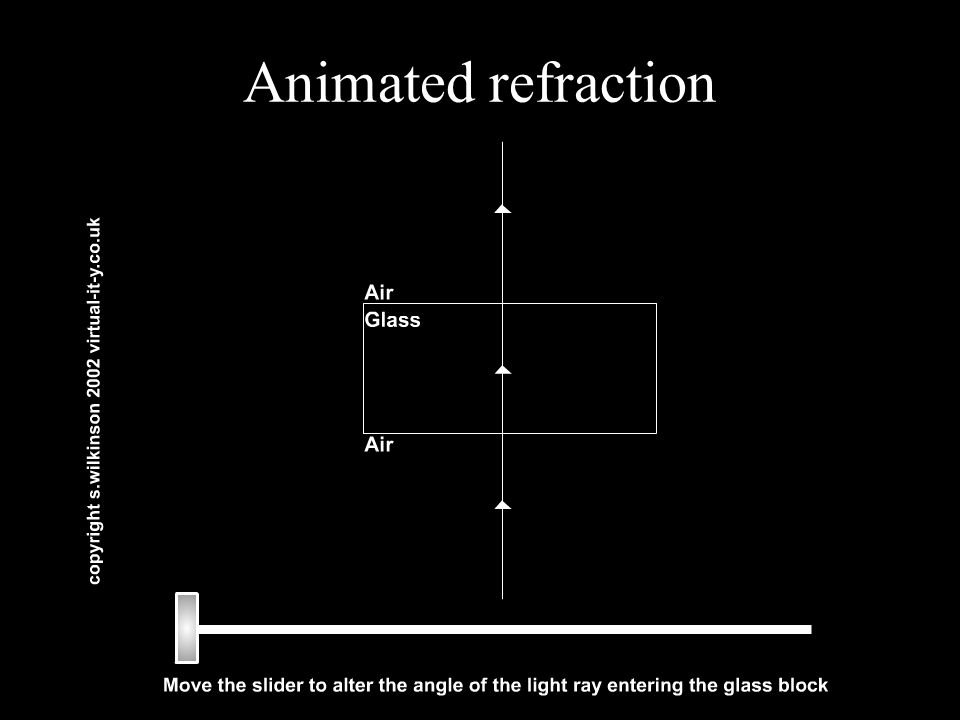Animated refraction