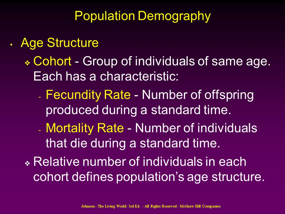 Population Demography