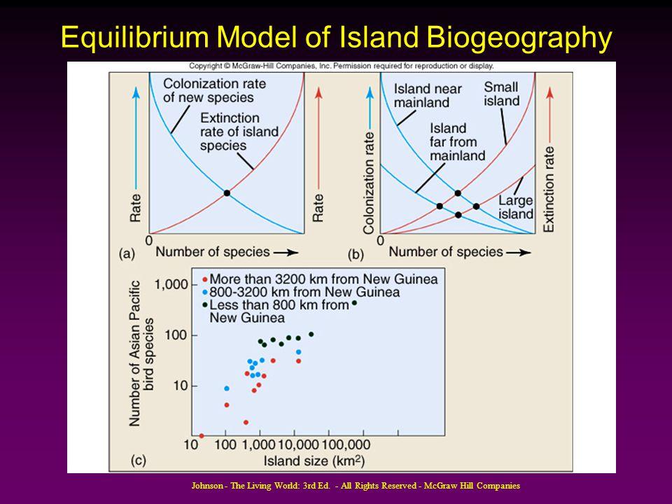 Equilibrium Model of Island Biogeography