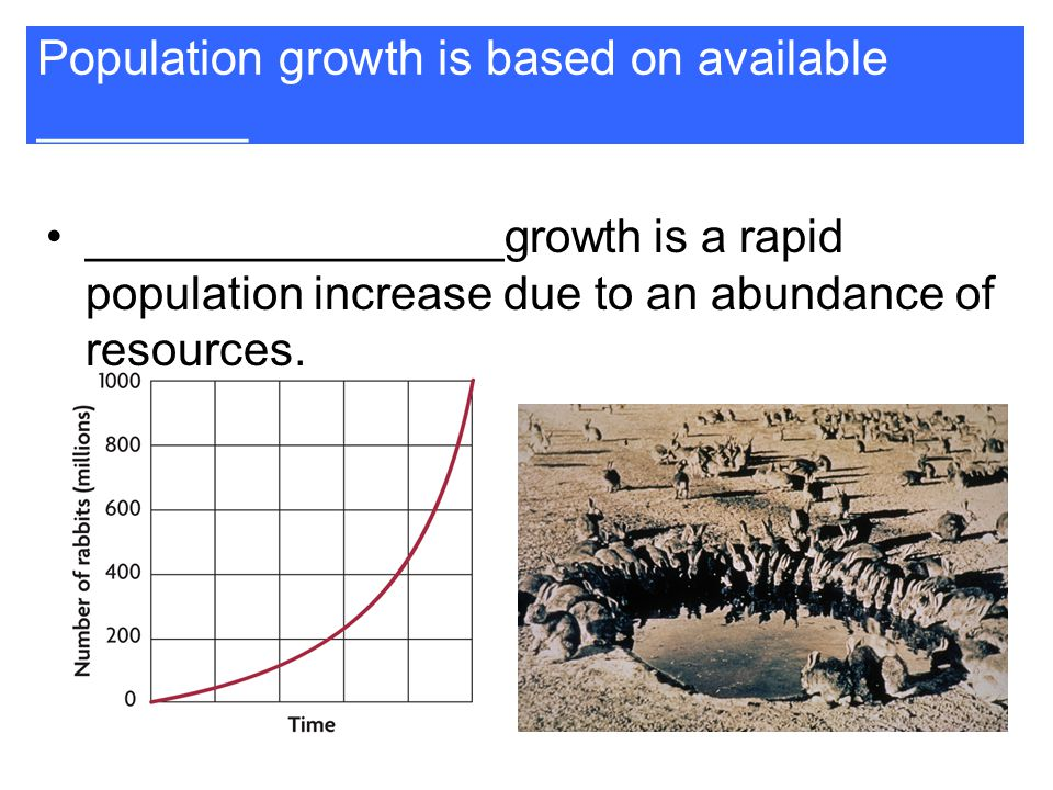 Population growth is based on available ________