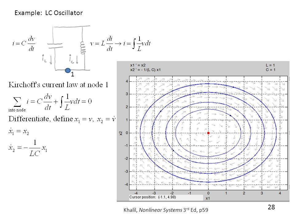 Example: LC Oscillator