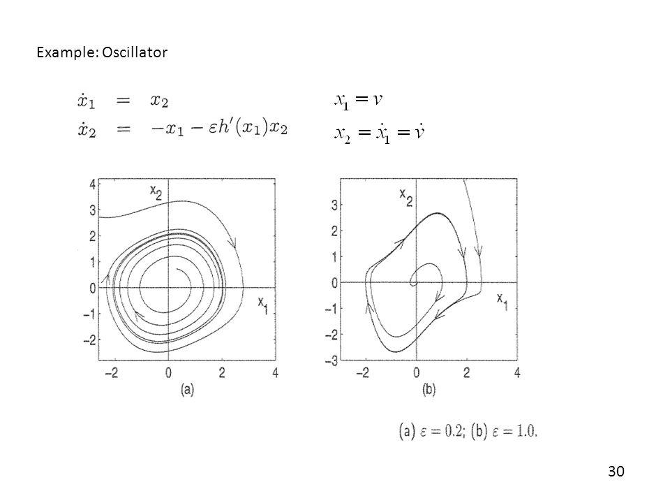 Example: Oscillator
