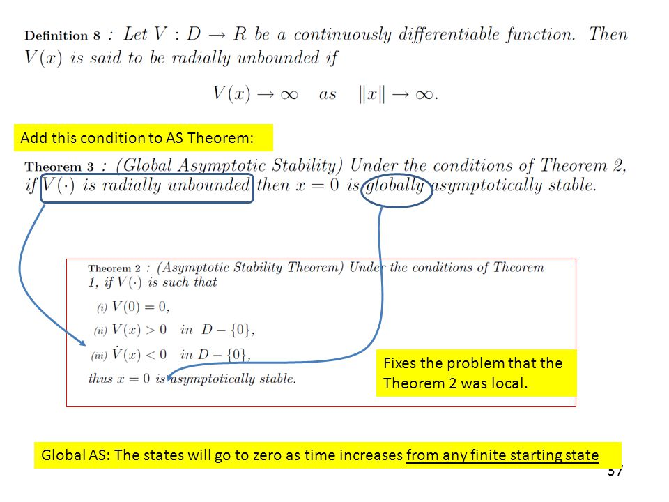 Add this condition to AS Theorem:
