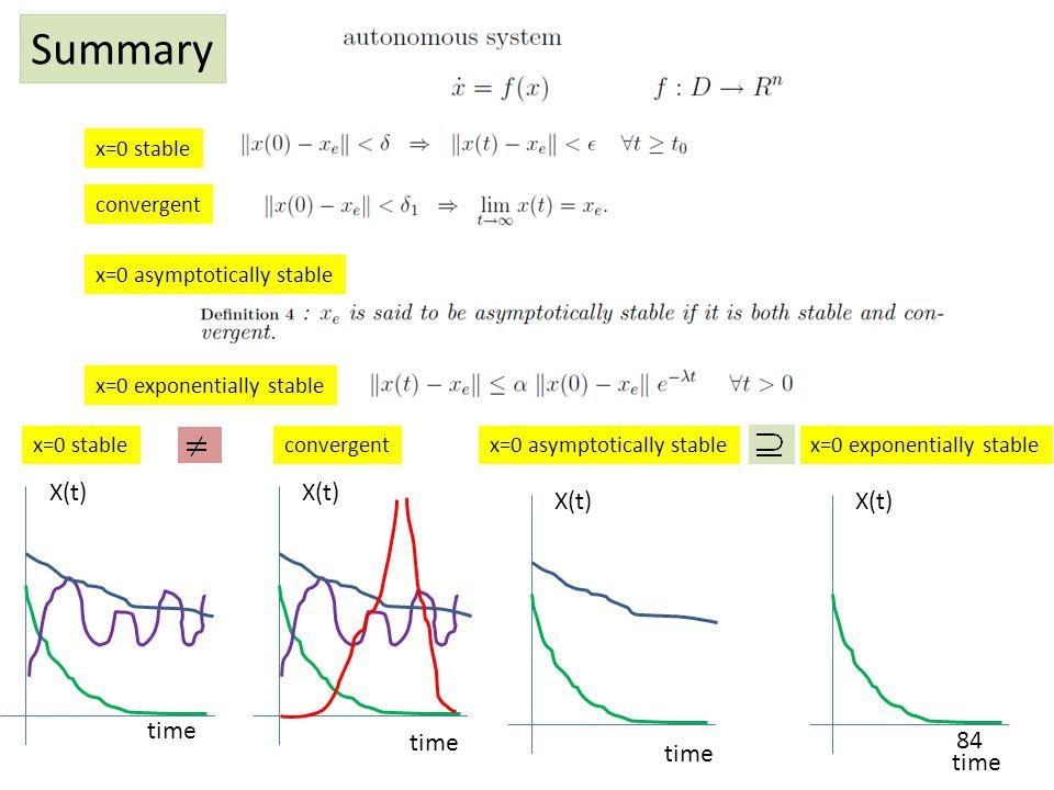 Summary X(t) X(t) X(t) X(t) time time time time x=0 stable convergent