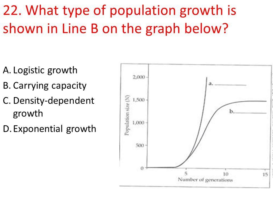 22. What type of population growth is shown in Line B on the graph below