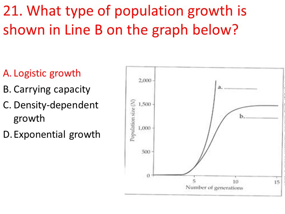 21. What type of population growth is shown in Line B on the graph below