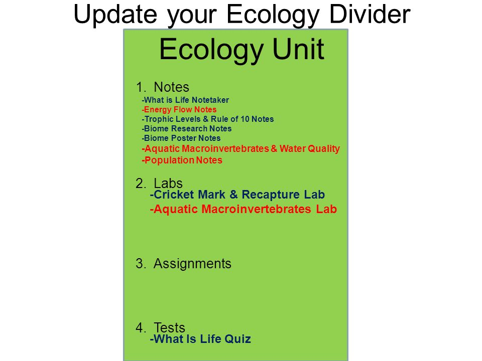 Update your Ecology Divider
