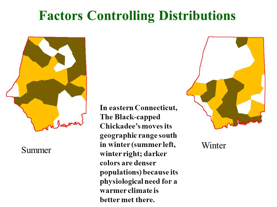 Factors Controlling Distributions