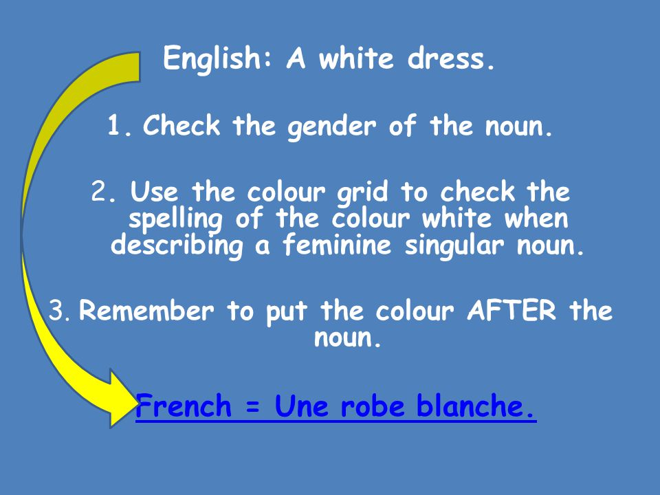 Check the gender of the noun. French = Une robe blanche.
