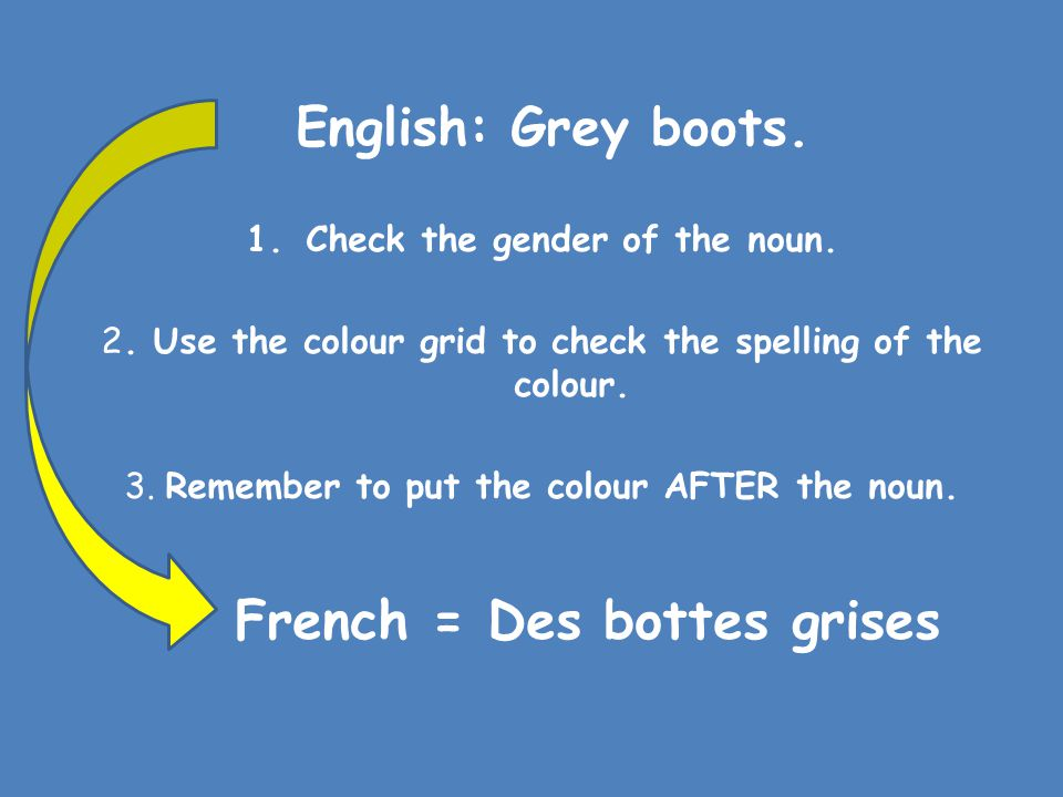 Check the gender of the noun. French = Des bottes grises