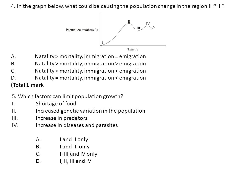4. In the graph below, what could be causing the population change in the region II ® III