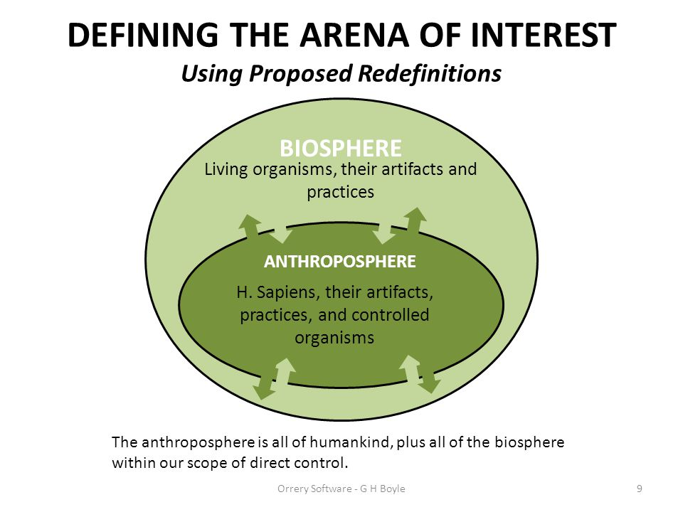 DEFINING THE ARENA OF INTEREST Using Proposed Redefinitions