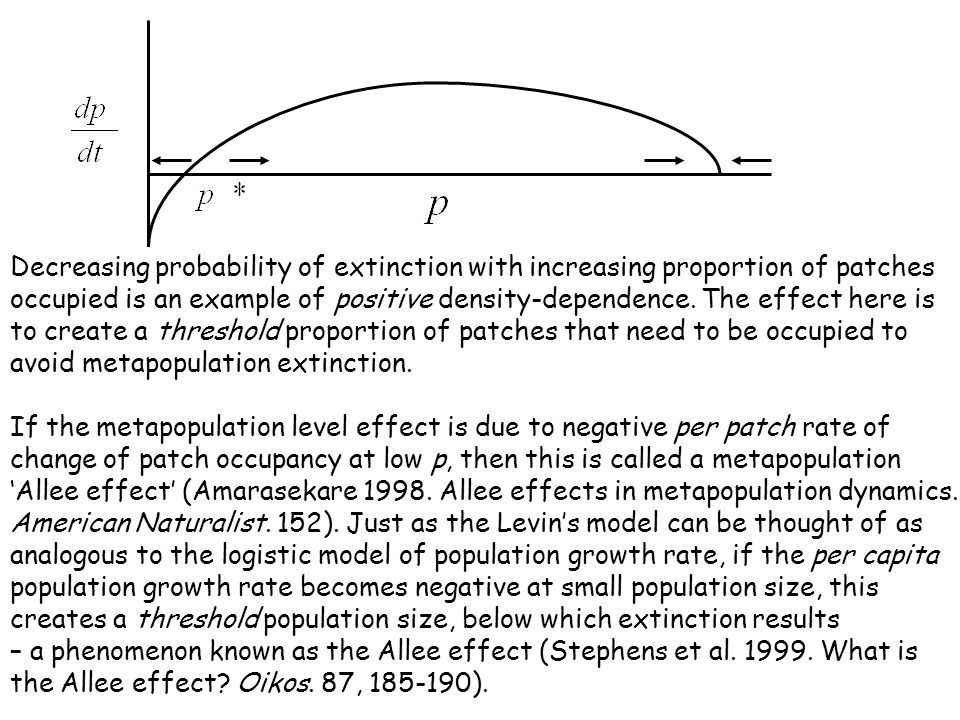 Decreasing probability of extinction with increasing proportion of patches