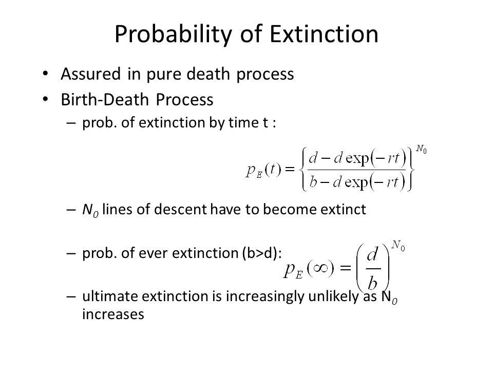 Probability of Extinction
