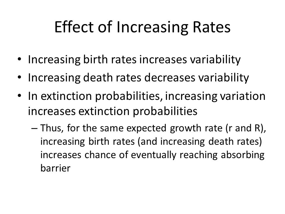 Effect of Increasing Rates