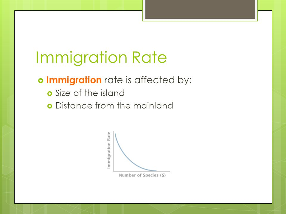 Immigration Rate Immigration rate is affected by: Size of the island
