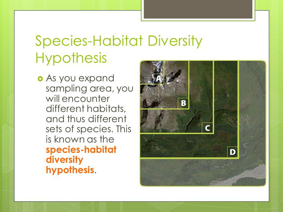 Species-Habitat Diversity Hypothesis