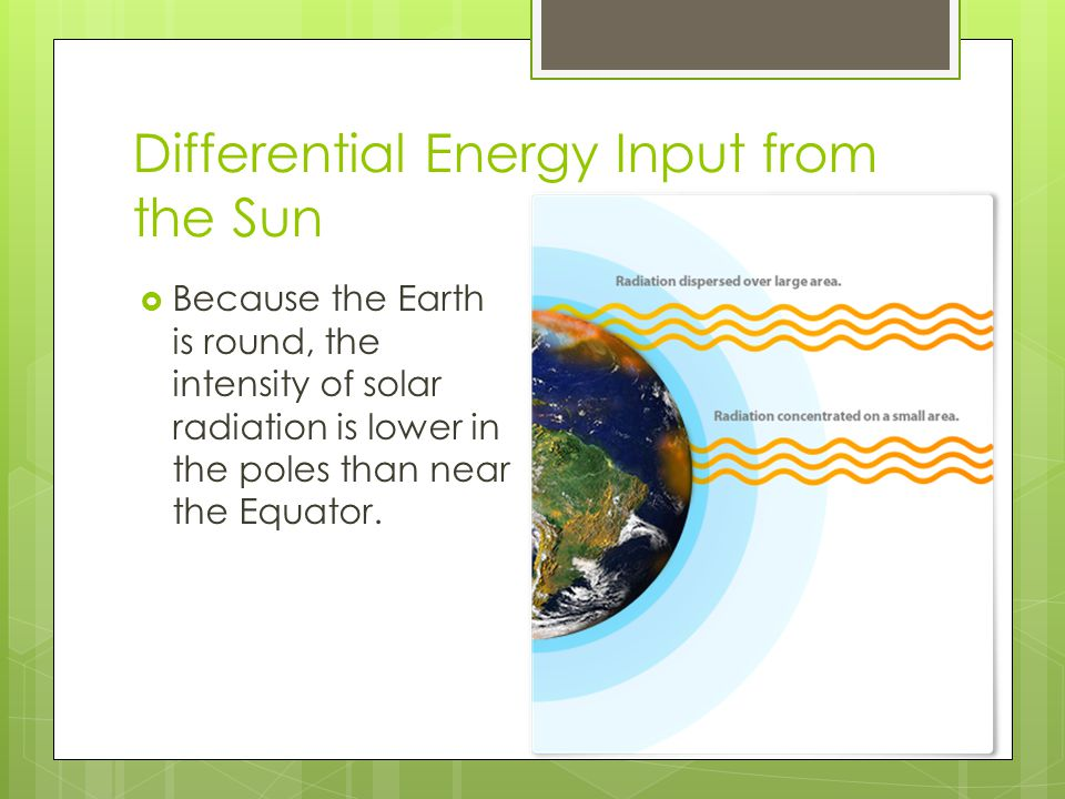 Differential Energy Input from the Sun